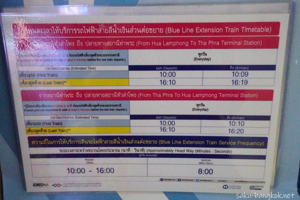 バンコクMRTブルーライン延伸区間無料試験運行についてのポスター