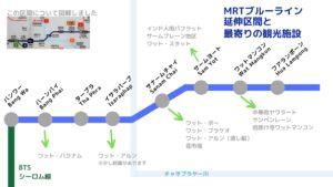 MRTブルーライン延伸区間と周辺施設