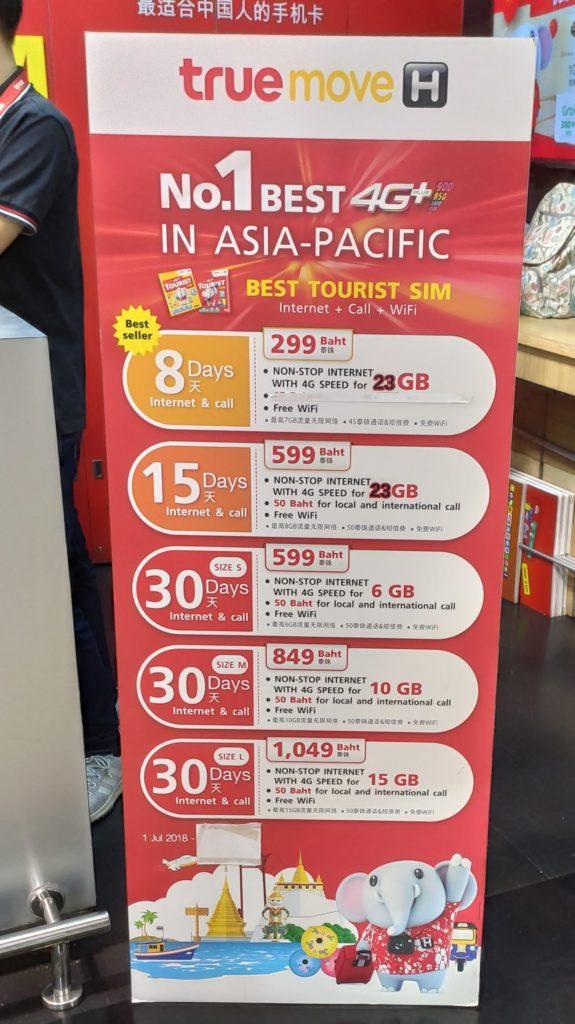 ドンムアン空港TRUEのSIMの価格