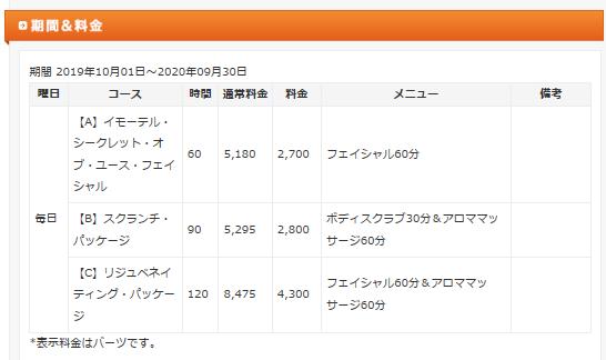 Wendy ツアーのル・スパ with ロクシタン @ソフィテル バンコク スクンビットの価格表
