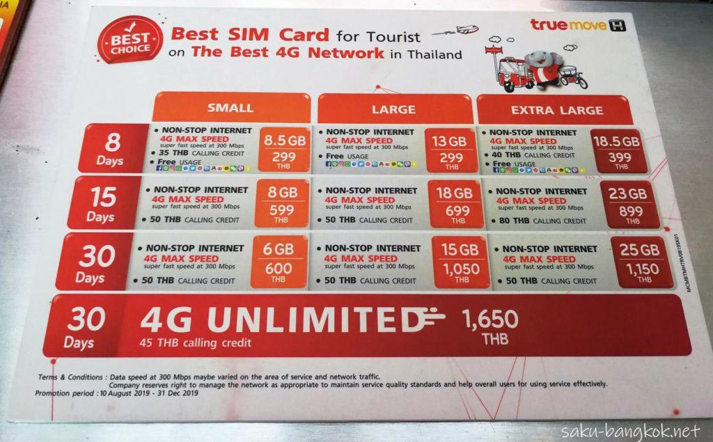 スワンナプーム国際空港4階 true SIMの価格表