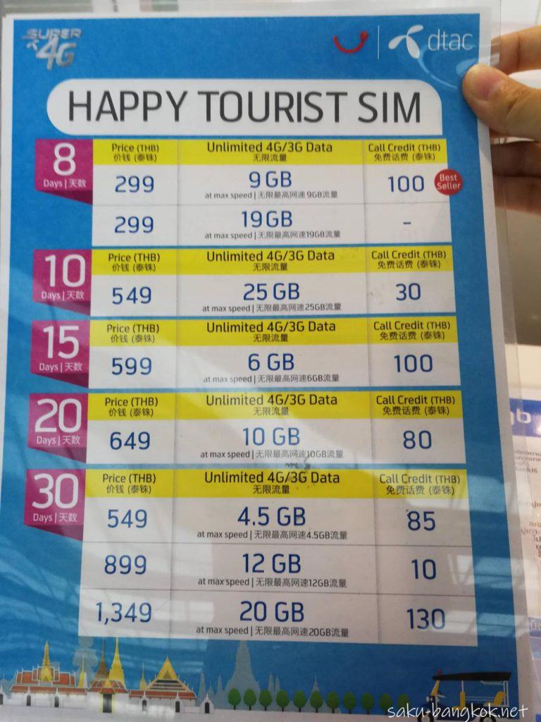 スワンナプーム国際空港4階 dtac SIMの価格表