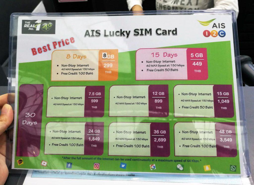スワンナプーム国際空港4階 AIS SIMの価格表