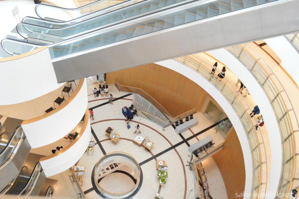 バンコクの美術館BACC